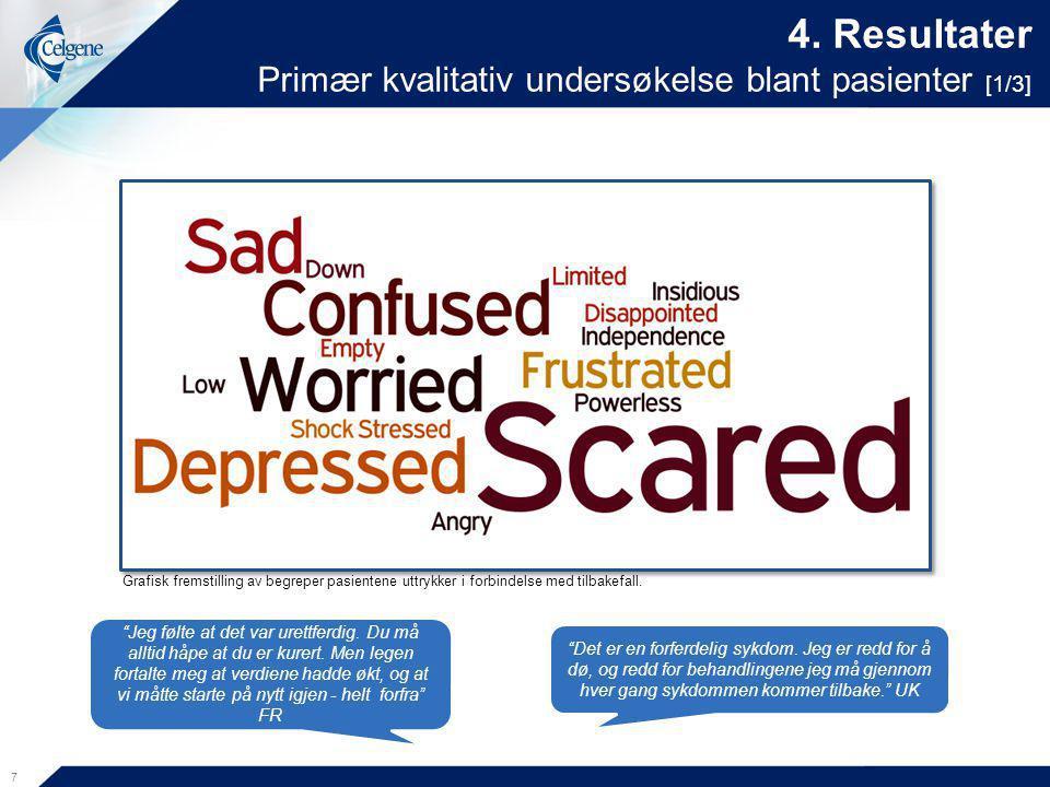 4. Resultater Primær kvalitativ undersøkelse blant pasienter [1/3]
